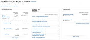 Screenshot_2020-11-18 Kennzahlenmonitor Verkäuferleistung